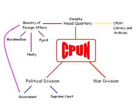 The CPUN Grid